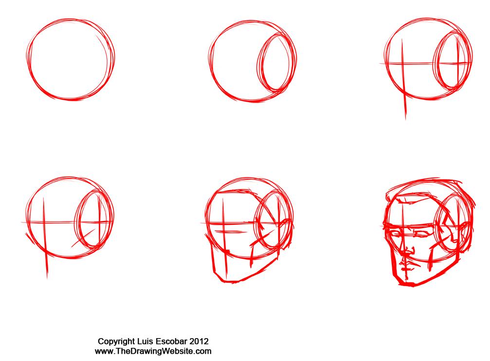 Loomis head Formula