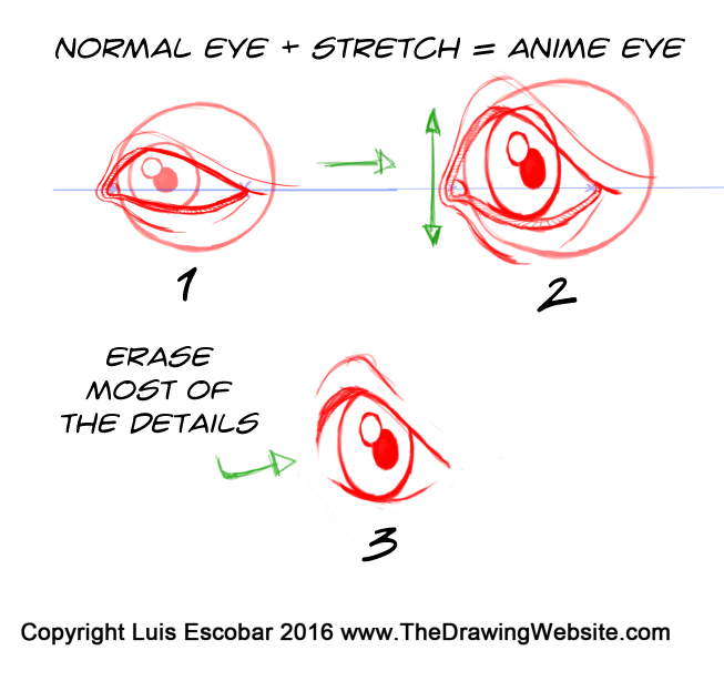 Anime eye Formula