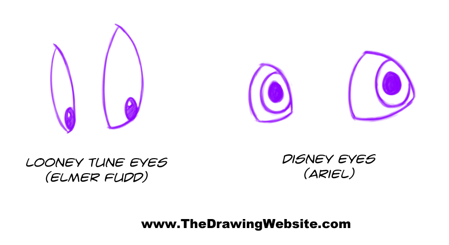 Fred Moore eye types