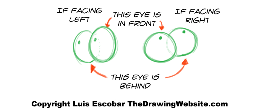 Overlapping Bubble eyes example