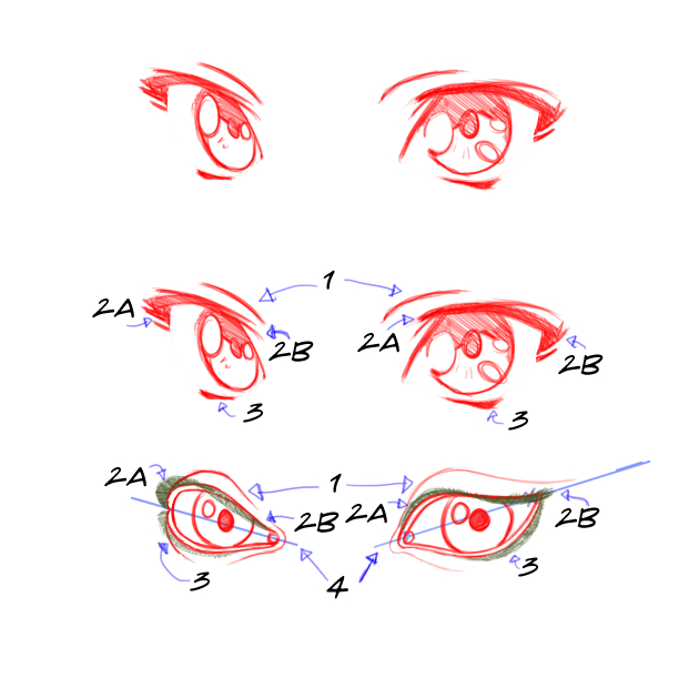 how to draw eyes in different perspectives