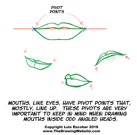 1-mouth-pivot-points