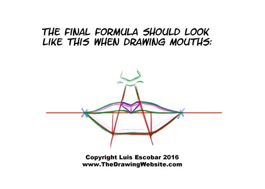 6-simple-mouth-formula-breakdown