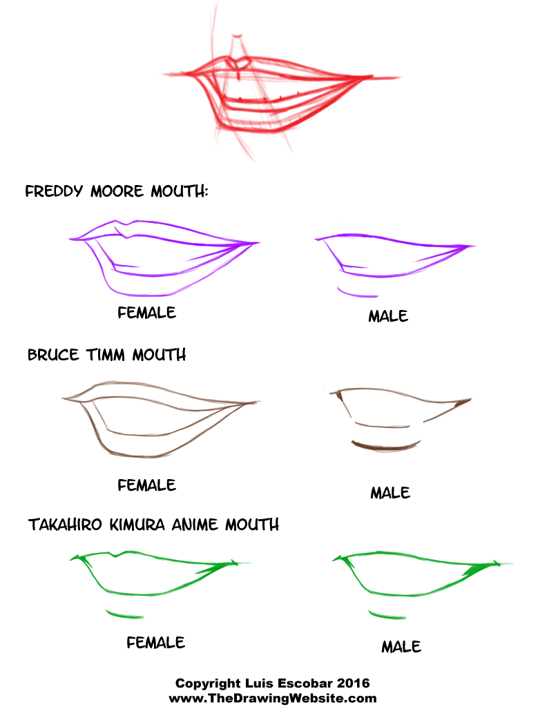 freddy-moore-bruce-timm-and-anime-style-mouths